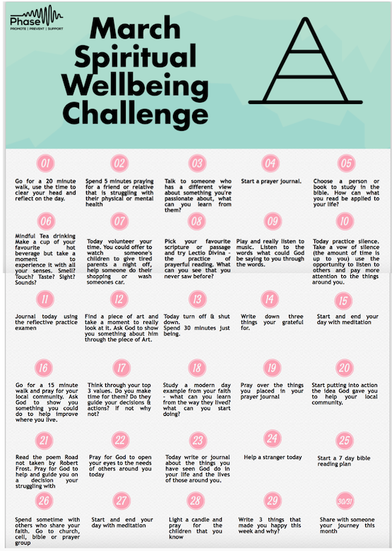March Wellbeing infographic