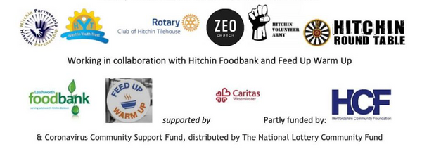 Food support in Covid-19